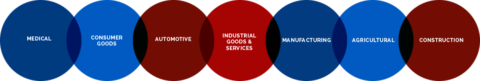 industries-graphic